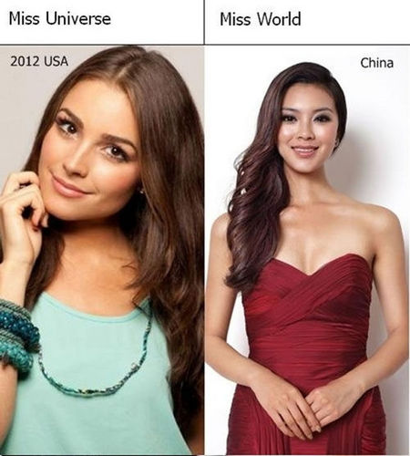 Miss Universe vs World